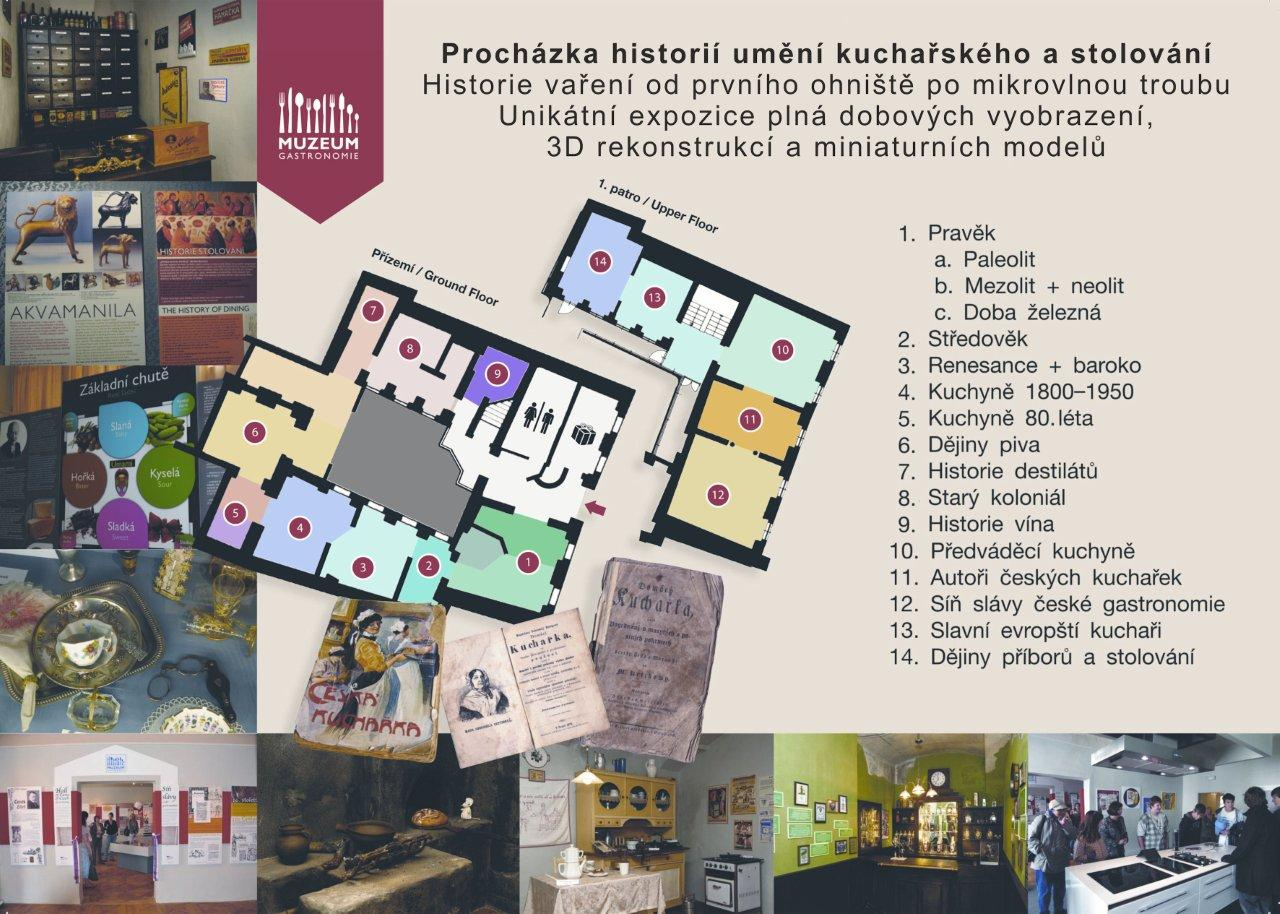 Plánek muzea